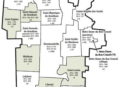 La MRC de Drummond franchit le cap historique des 100 000 habitants