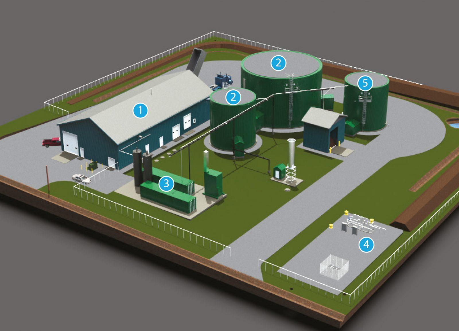 Une première coopérative agricole du Québec entièrement dédiée à la production d'énergie renouvelable