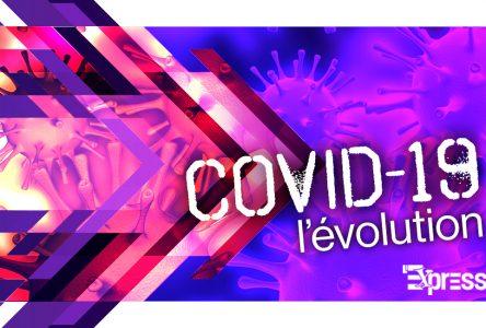 Coronavirus: cinq nouveaux cas au Centre-du-Québec