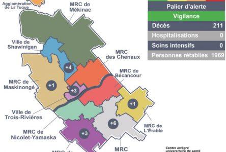 COVID-19: Drummondville enregistre trois nouveaux cas