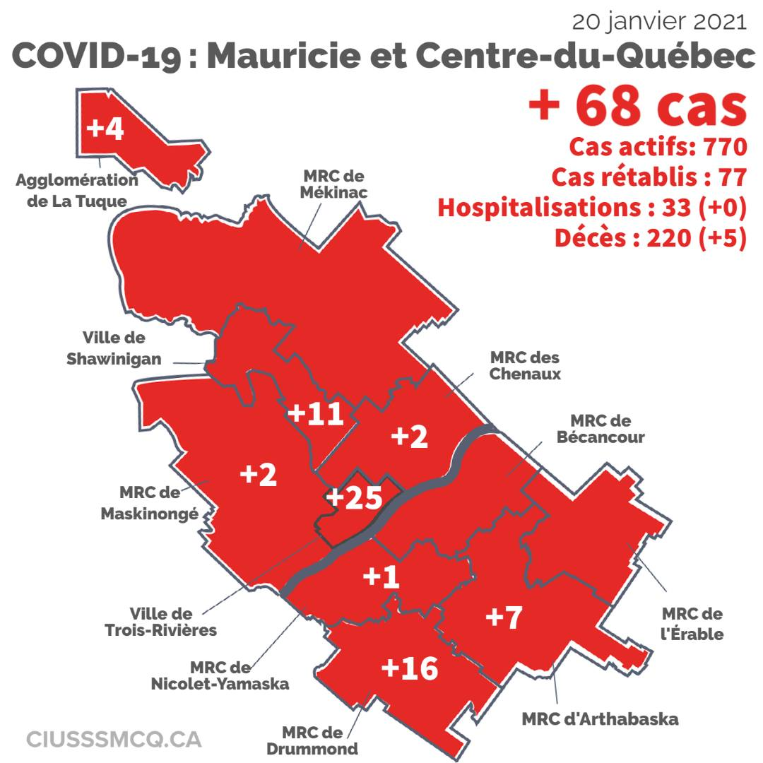 COVID-19 : tendance à la baisse dans la MRC de Drummond